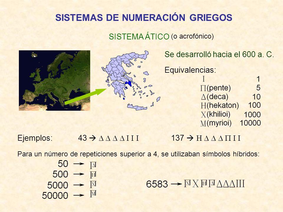 SISTEMAS DE NUMERACIÓN GRIEGOS SISTEMA ÁTICO Se desarrolló hacia el 600 a. C. Equivalencias: Ejemplos: 43         137         Para un