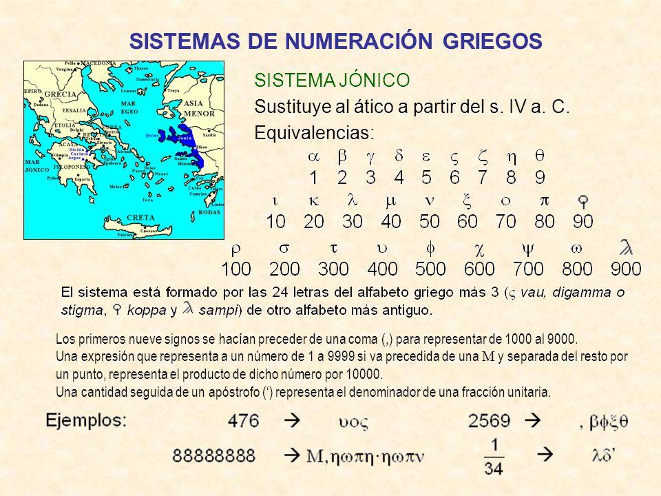 SISTEMAS DE NUMERACIÓN GRIEGOS SISTEMA JÓNICO Sustituye al ático a partir del s. IV a. C. Equivalencias: Los primeros nueve signos se hacían preceder