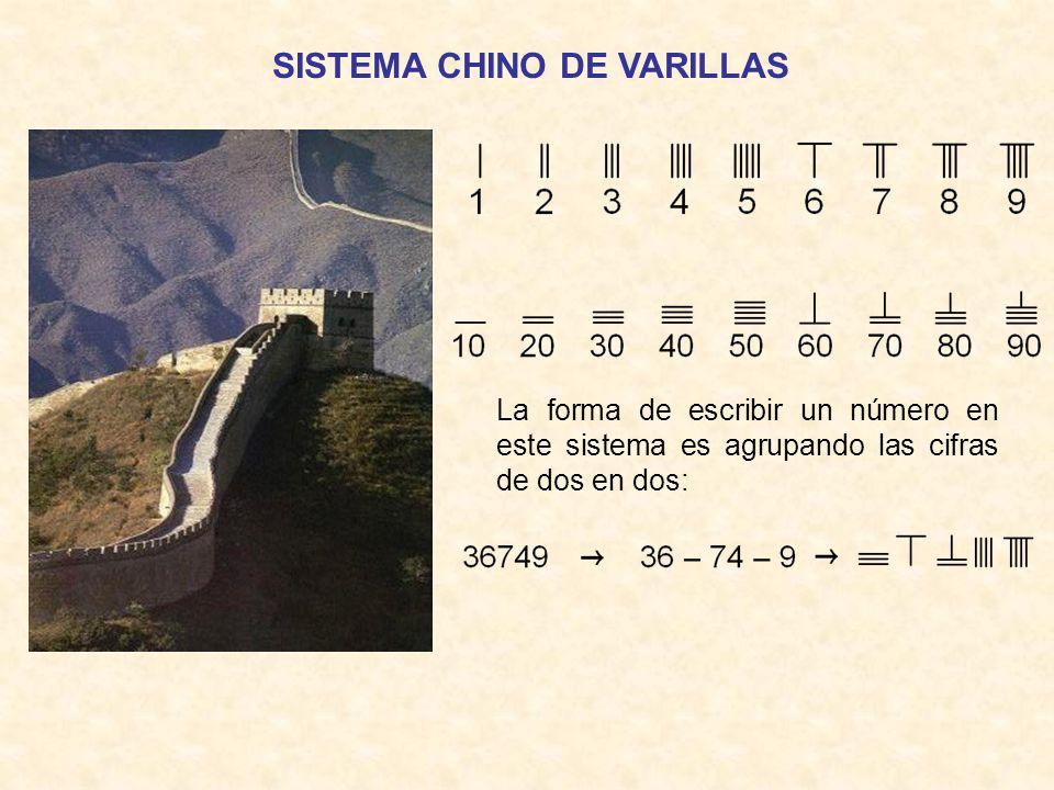 SISTEMA BABILÓNICO La notación babilónica supone escritura cuneiforme y sistema base 60 Sólo se utilizan dos símbolos: para el 1 y para el 10 Escribimos 1000 en base 60: De manera que 10000 = 2X60 2 + 46X60 1 + 40X60 0.
