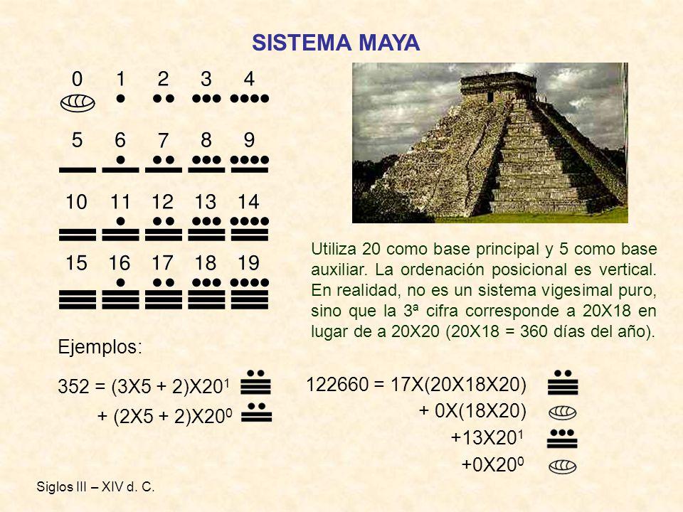 SISTEMA MAYA Utiliza 20 como base principal y 5 como base auxiliar. La ordenación posicional es vertical. En realidad, no es un sistema vigesimal puro