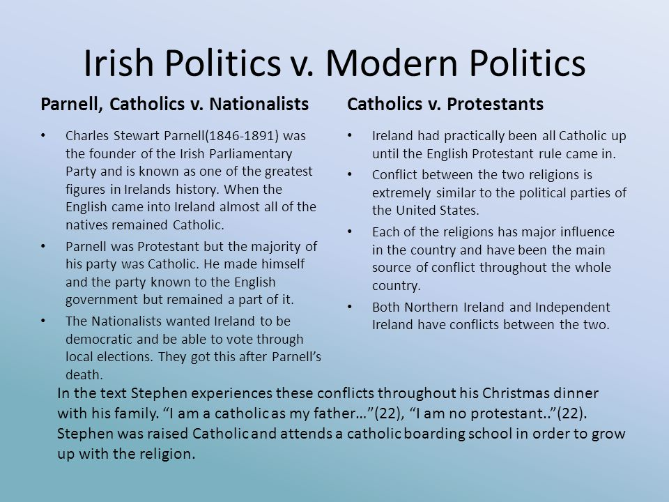 Irish Politics v. Modern Politics Parnell, Catholics v.