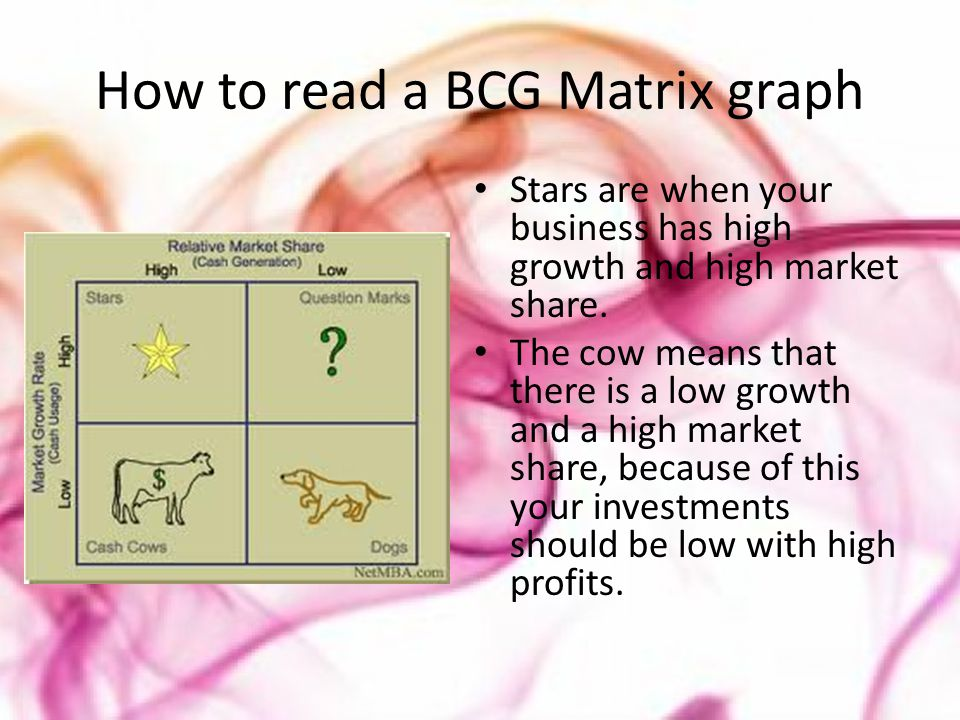How to read a BCG Matrix graph Stars are when your business has high growth and high market share. The cow means that there is a low growth and a high