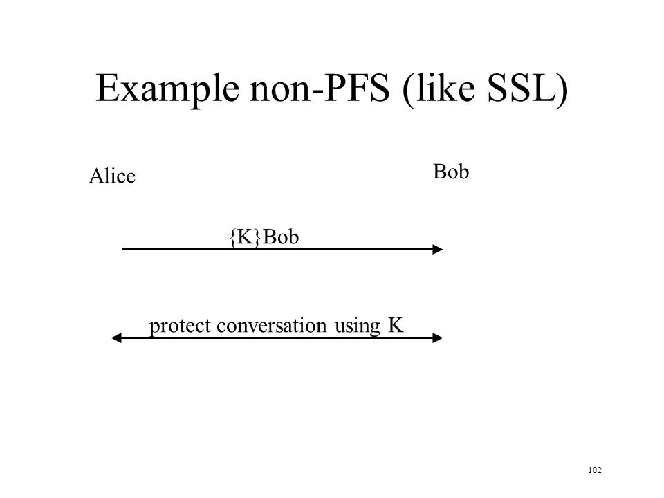 102 Example non-PFS (like SSL) Alice Bob {K}Bob protect conversation using K