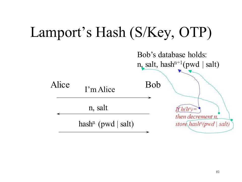 60 Lamport's Hash (S/Key, OTP) Bob's database holds: n, salt, hash n+1 (pwd | salt) AliceBob I'm Alice n, salt hash n (pwd | salt) If h(h n )= then decrement n, store hash n (pwd | salt)