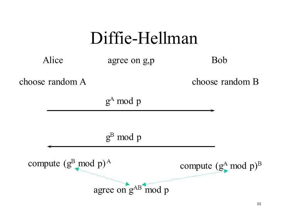 98 Diffie-Hellman AliceBob choose random Achoose random B g A mod p g B mod p agree on g,p compute (g B mod p) A compute (g A mod p) B agree on g AB mod p