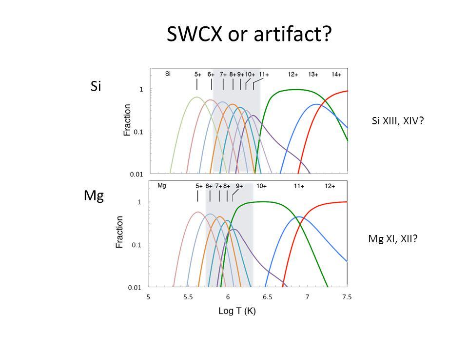 Si Mg SWCX or artifact? Mg XI, XII? Si XIII, XIV?