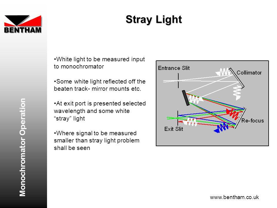 Monochromator Operation www.bentham.co.uk Stray Light White light to be measured input to monochromator Some white light reflected off the beaten trac