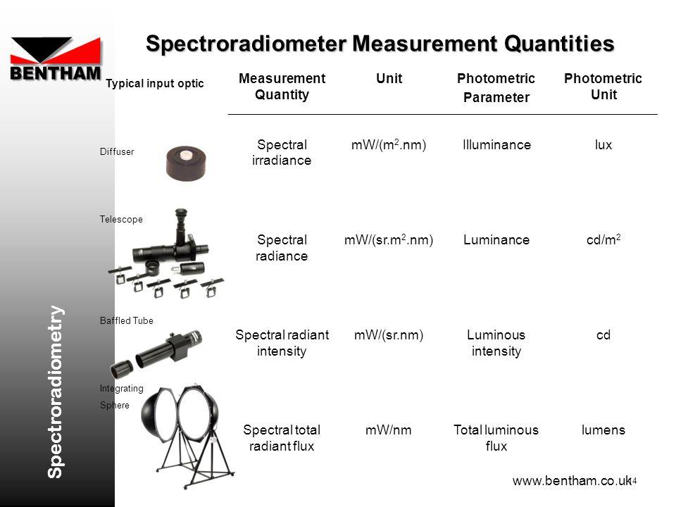 Spectroradiometry www.bentham.co.uk 14 Spectroradiometer Measurement Quantities Typical input optic Diffuser Telescope Baffled Tube Integrating Sphere