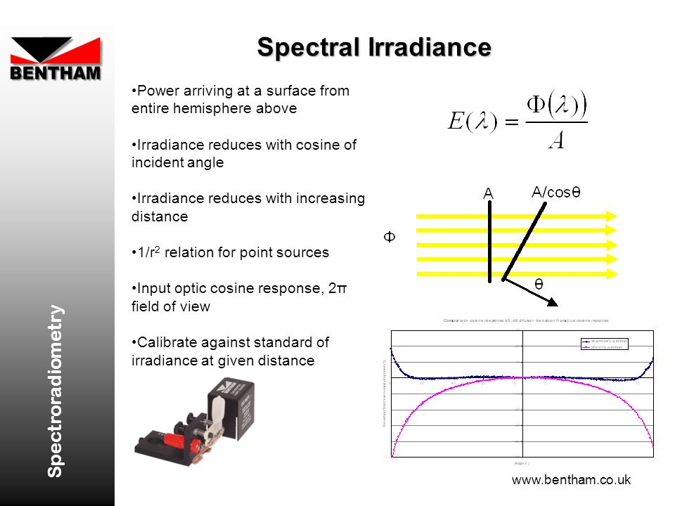 Spectroradiometry www.bentham.co.uk Spectral Irradiance Power arriving at a surface from entire hemisphere above Irradiance reduces with cosine of inc