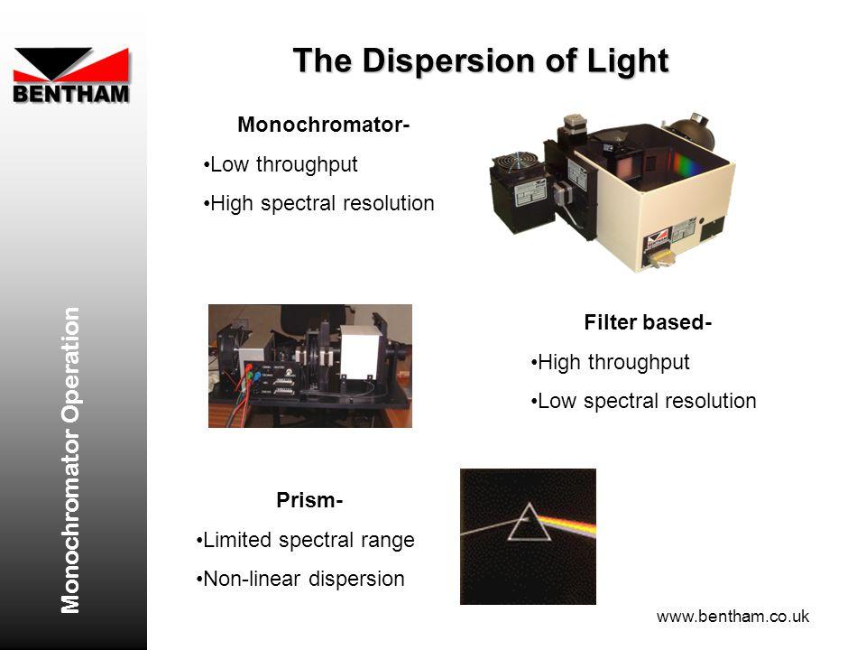 Monochromator Operation www.bentham.co.uk The Dispersion of Light Monochromator- Low throughput High spectral resolution Filter based- High throughput