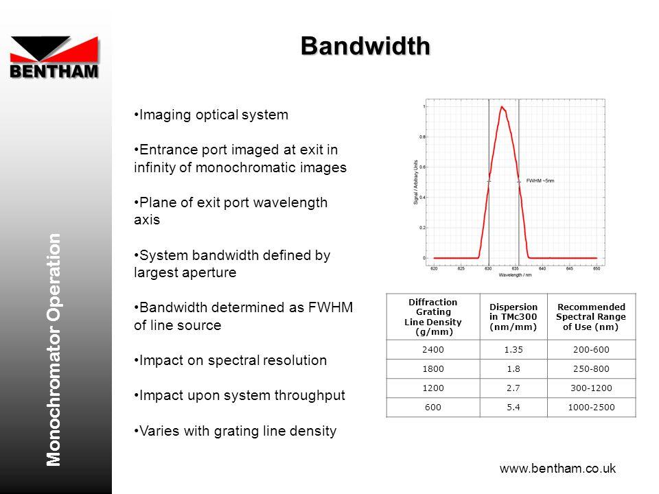 Monochromator Operation www.bentham.co.uk Bandwidth Imaging optical system Entrance port imaged at exit in infinity of monochromatic images Plane of e