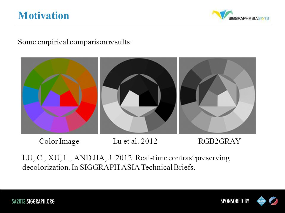 Motivation Some empirical comparison results: Color ImageLu et al.