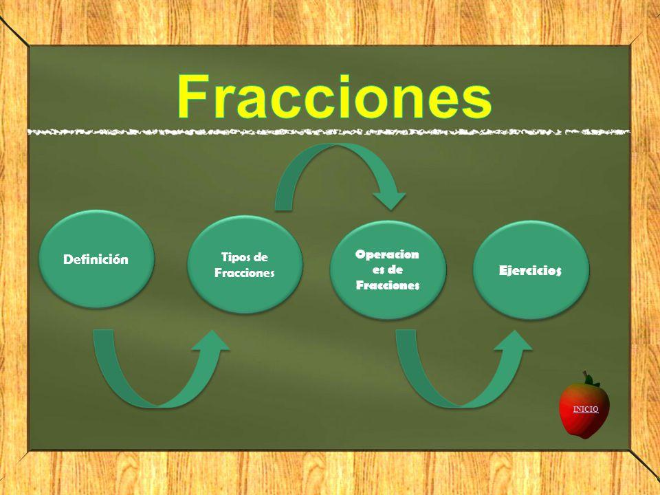 Definición Tipos de Fracciones Tipos de Fracciones Operacion es de Fracciones Operacion es de Fracciones Ejercicios INICIO