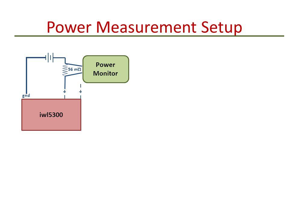 Power Measurement Setup iwl5300 Power Monitor gnd 56 mΏ
