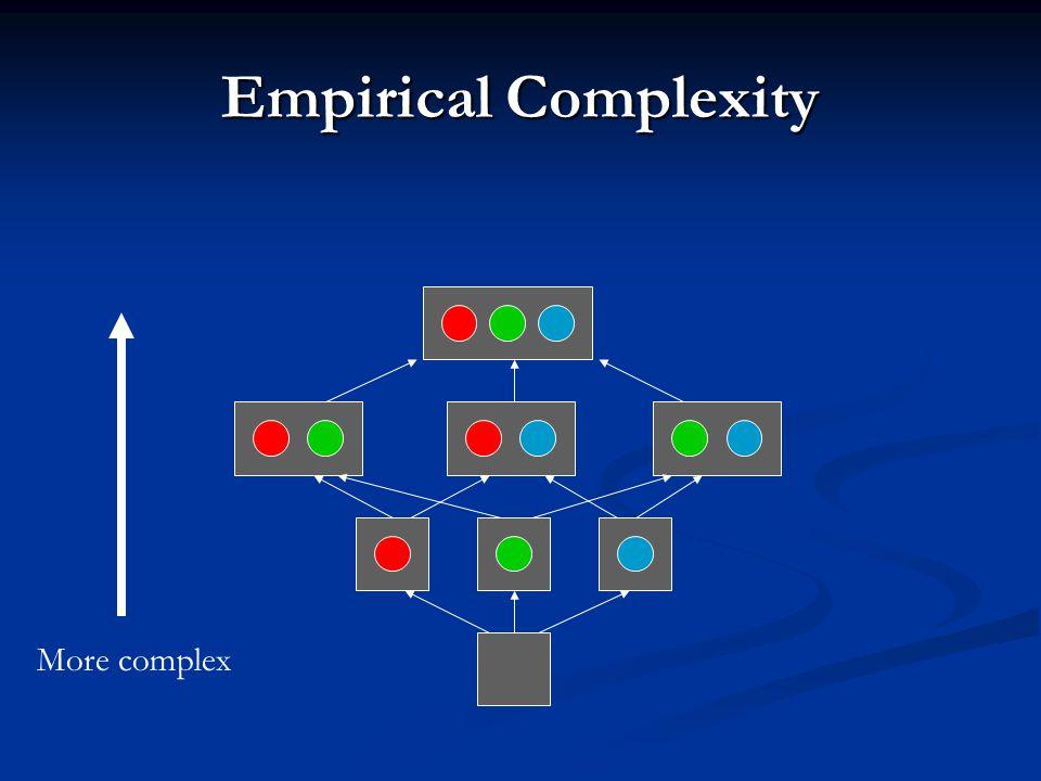 Empirical Complexity More complex