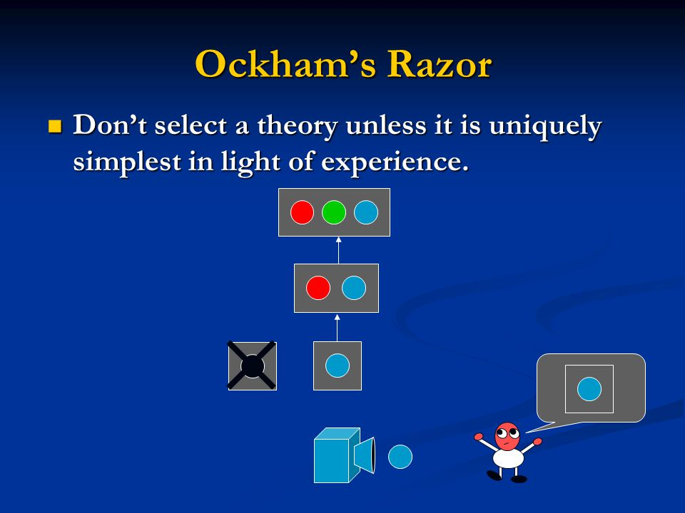 Ockham's Razor Don't select a theory unless it is uniquely simplest in light of experience.
