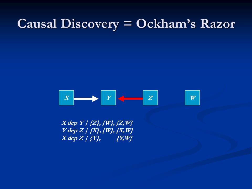 Causal Discovery = Ockham's Razor XYZW X dep Y | {Z}, {W}, {Z,W} Y dep Z | {X}, {W}, {X,W} X dep Z | {Y}, {Y,W}