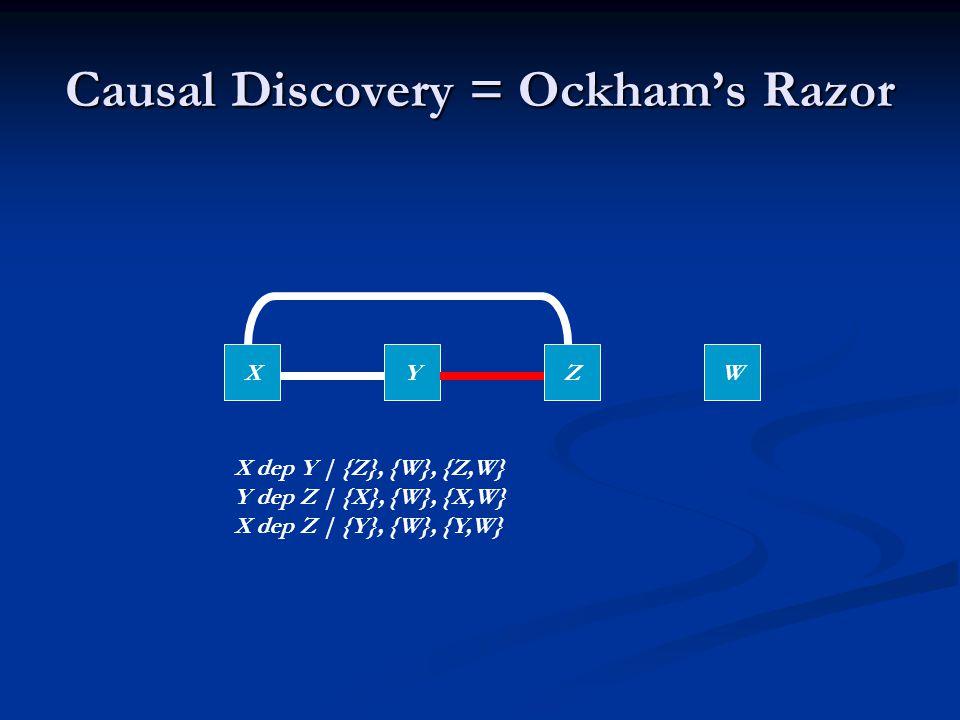 Causal Discovery = Ockham's Razor XYZW X dep Y | {Z}, {W}, {Z,W} Y dep Z | {X}, {W}, {X,W} X dep Z | {Y}, {W}, {Y,W}