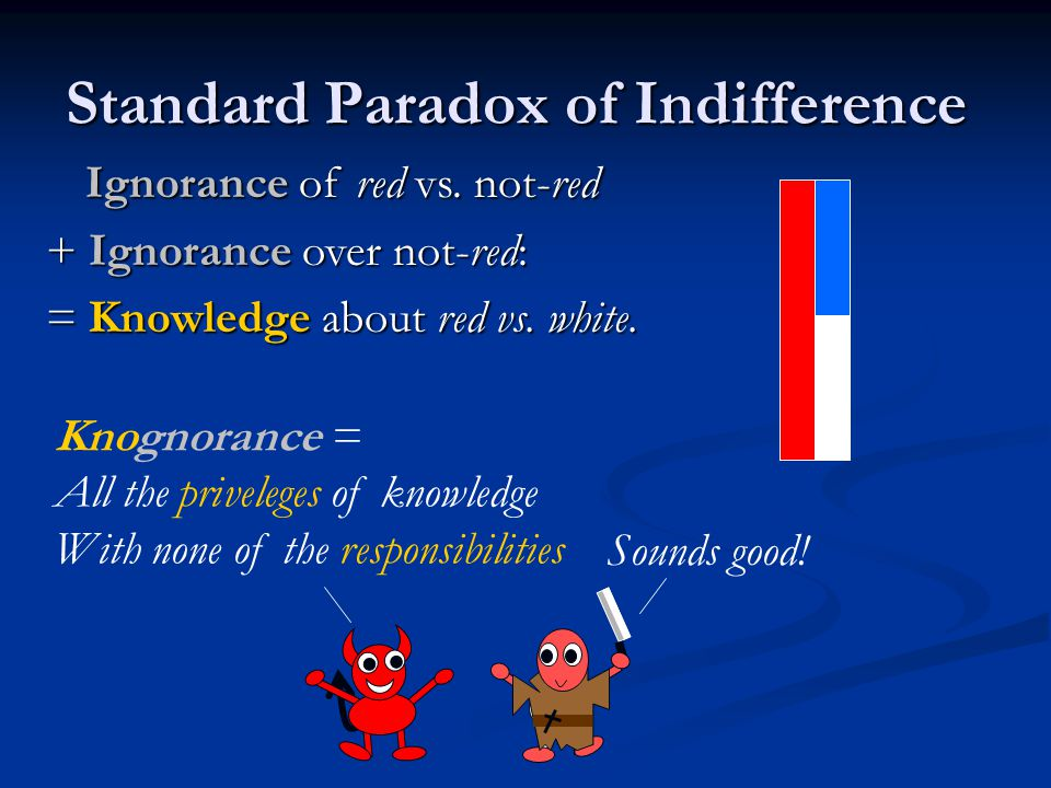 Standard Paradox of Indifference Ignorance of red vs.