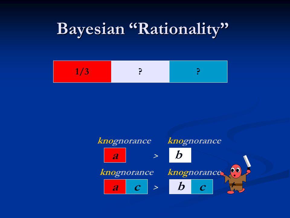 Bayesian Rationality 1/3 a > b ac > c b b knognorance
