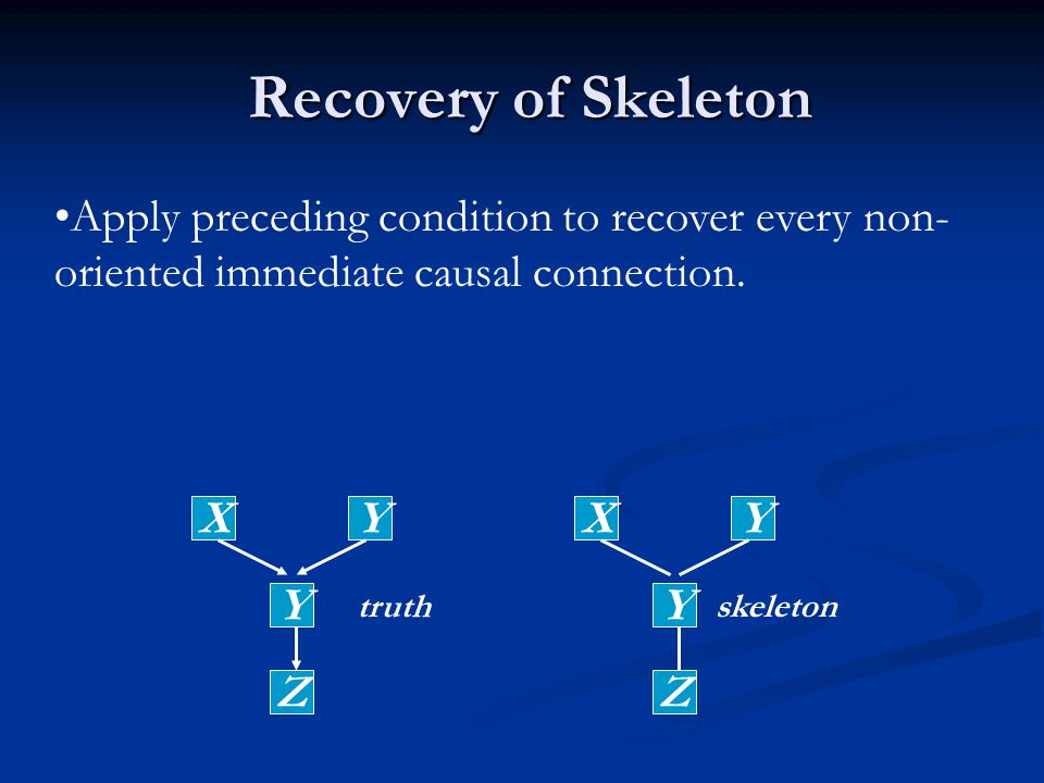 Recovery of Skeleton Recovery of Skeleton Apply preceding condition to recover every non- oriented immediate causal connection.