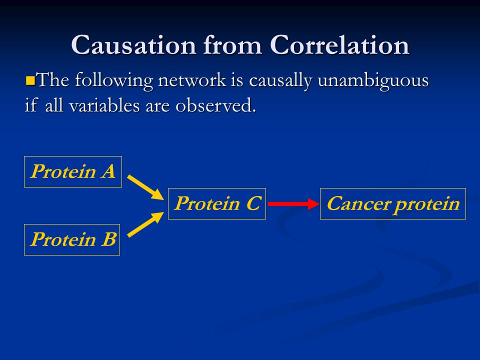 Causation from Correlation Protein A Protein B Protein CCancer protein The following network is causally unambiguous if all variables are observed.