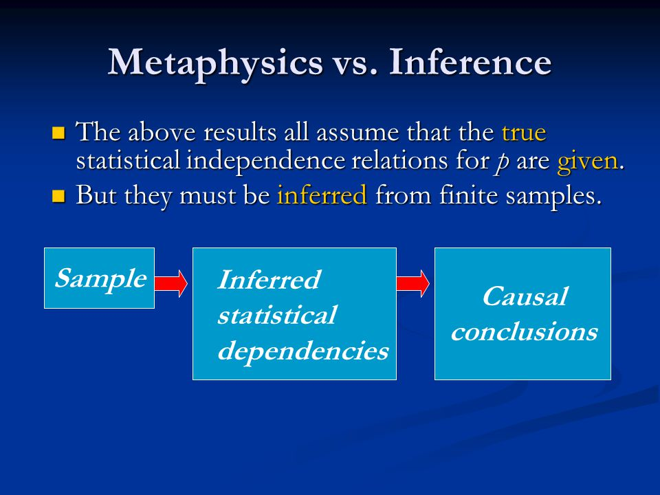 Metaphysics vs.
