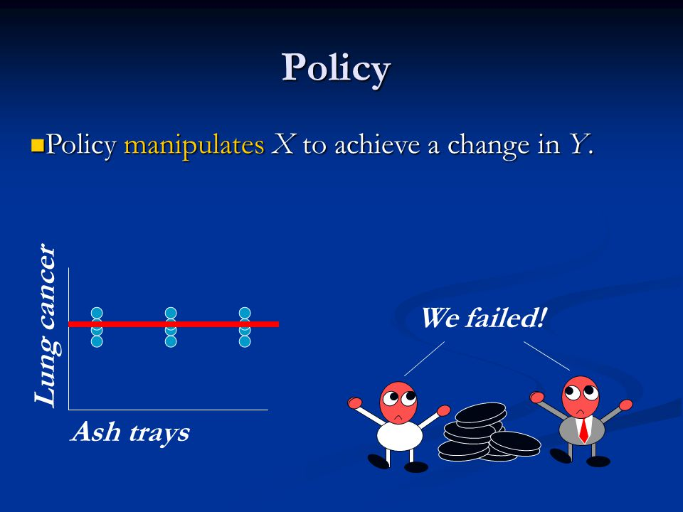 Policy Policy manipulates X to achieve a change in Y.