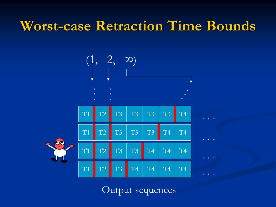 Worst-case Retraction Time Bounds T1T2 Output sequences T1T2 T1T2 T4 T3 T4...