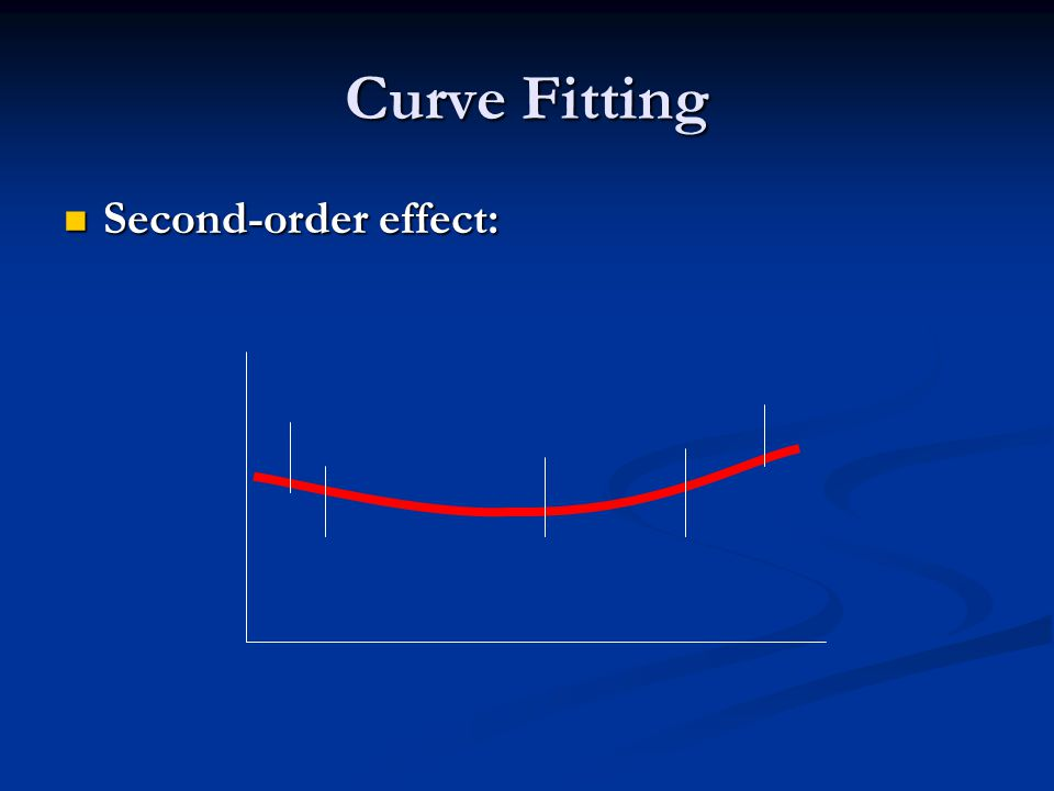 Curve Fitting Second-order effect: Second-order effect: