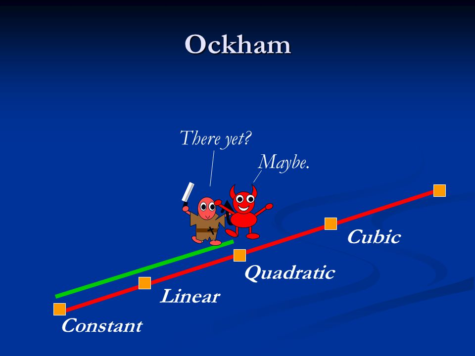 Ockham Constant Linear Quadratic Cubic There yet? Maybe.