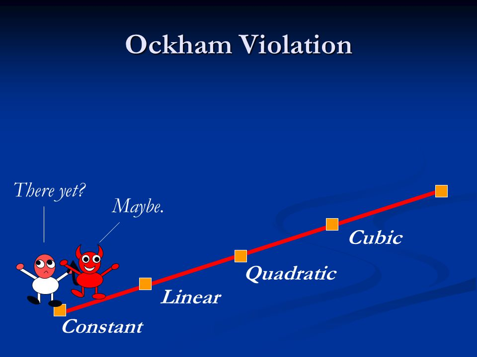 Ockham Violation Constant Linear Quadratic Cubic There yet? Maybe.