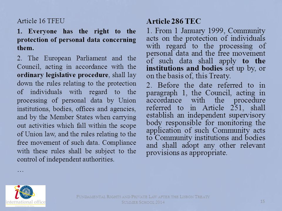 Article 16 TFEU 1. Everyone has the right to the protection of personal data concerning them. 2. The European Parliament and the Council, acting in ac