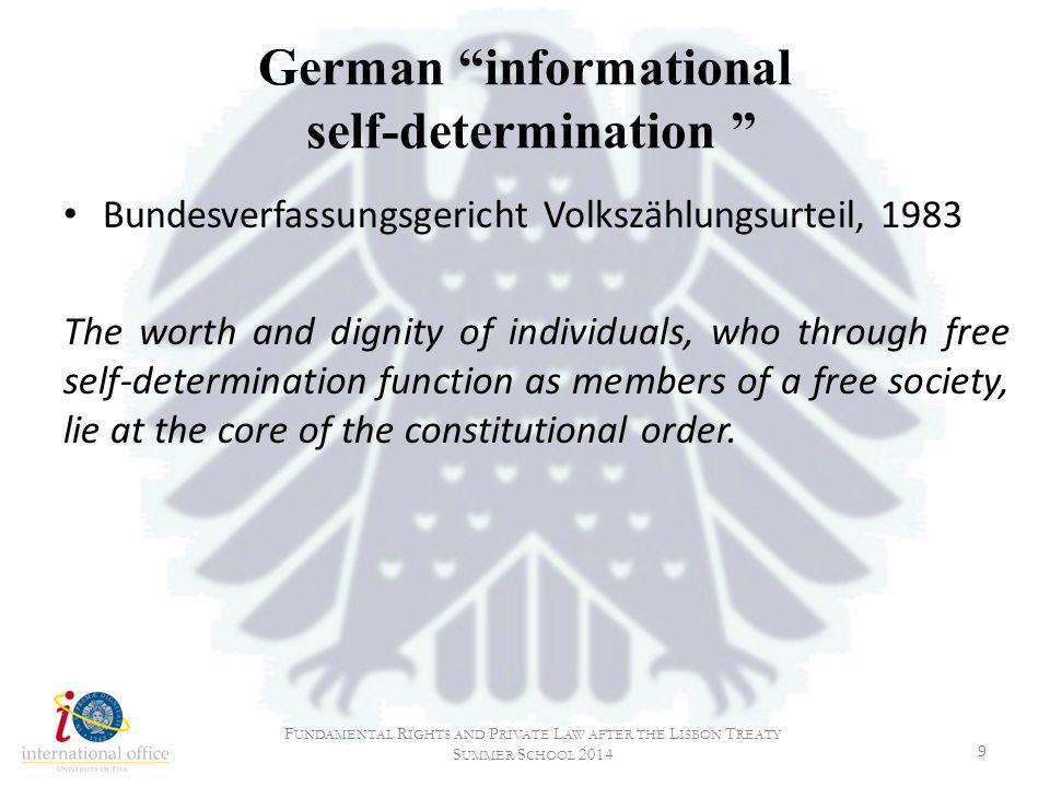 """German """"informational self-determination """" Bundesverfassungsgericht Volkszählungsurteil, 1983 The worth and dignity of individuals, who through free s"""