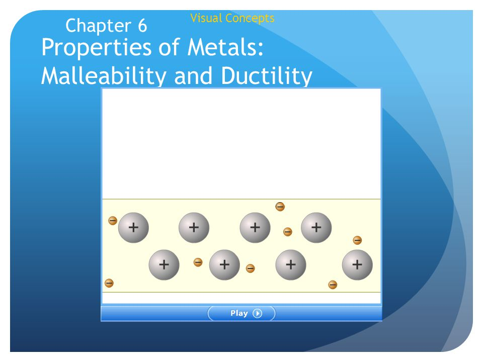 Visual Concepts Properties of Metals: Malleability and Ductility Chapter 6
