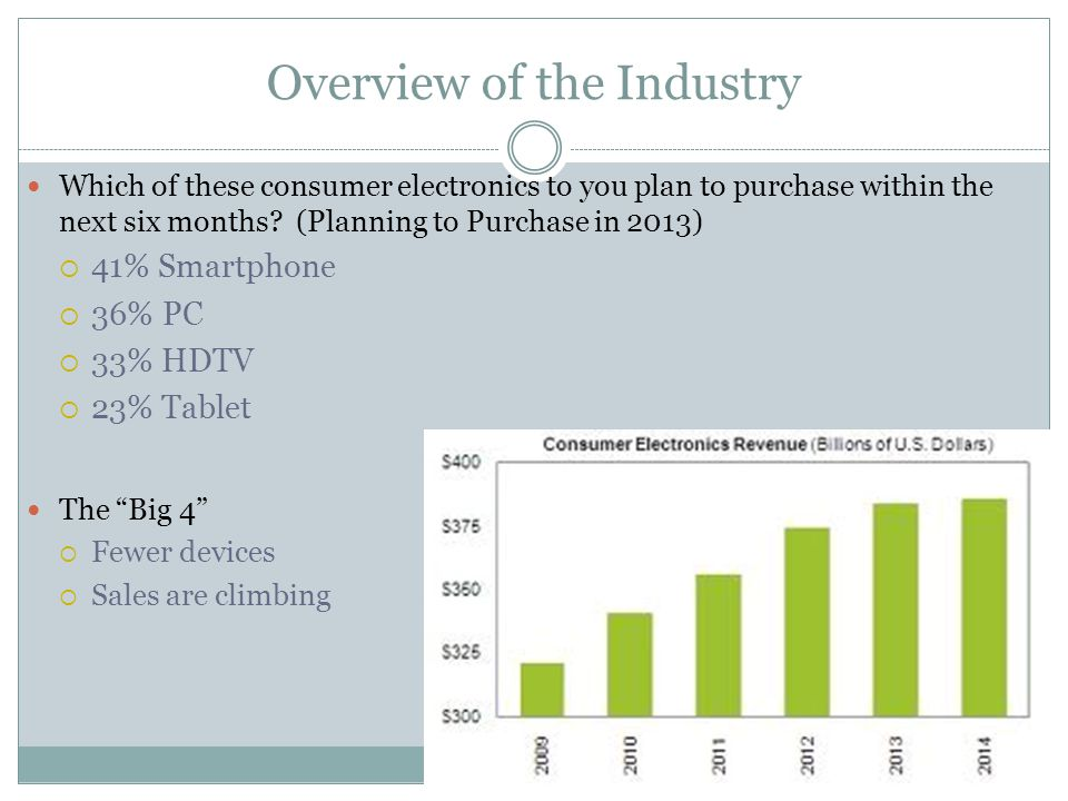 Overview of the Industry Which of these consumer electronics to you plan to purchase within the next six months.