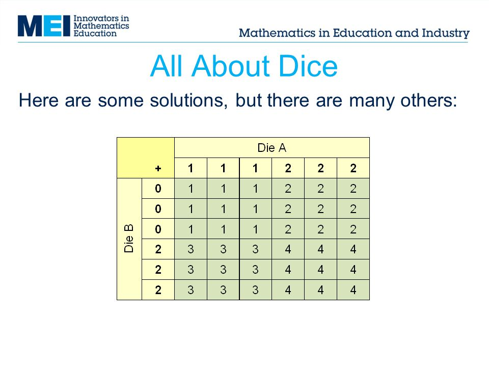 All About Dice Here are some solutions, but there are many others: