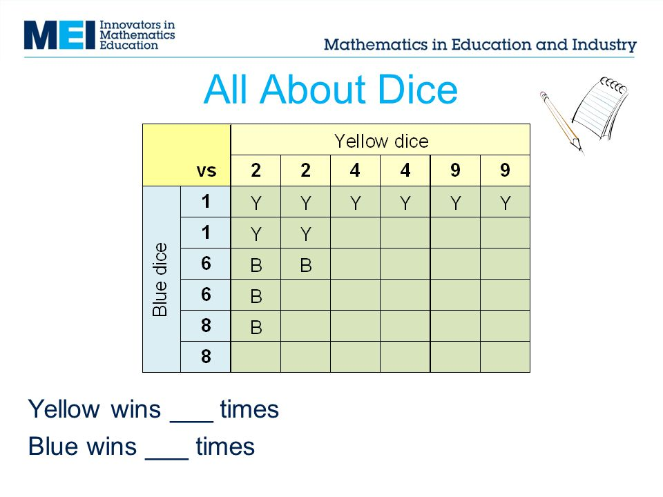 All About Dice Yellow wins ___ times Blue wins ___ times