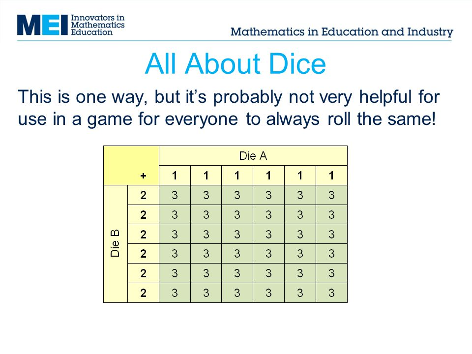 All About Dice This is one way, but it's probably not very helpful for use in a game for everyone to always roll the same!