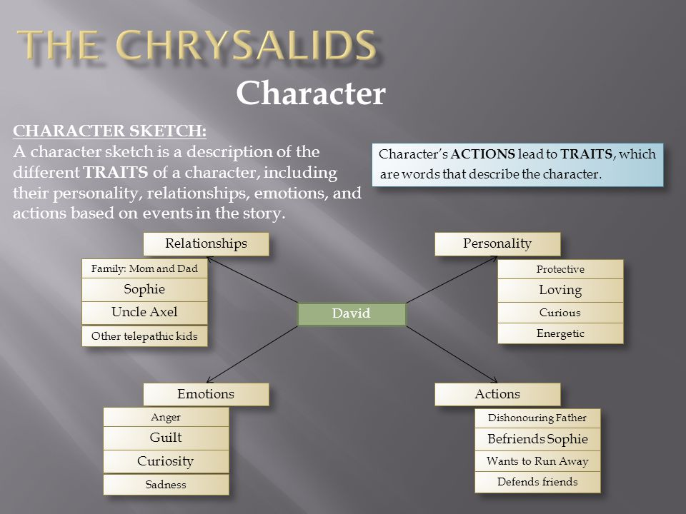 relationship between david and uncle axel in the chrysalids