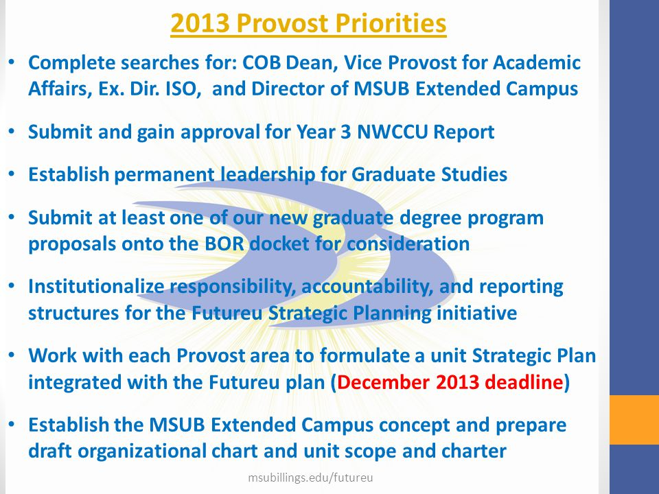 msubillings.edu/futureu 2013 Provost Priorities Complete searches for: COB Dean, Vice Provost for Academic Affairs, Ex. Dir. ISO, and Director of MSUB