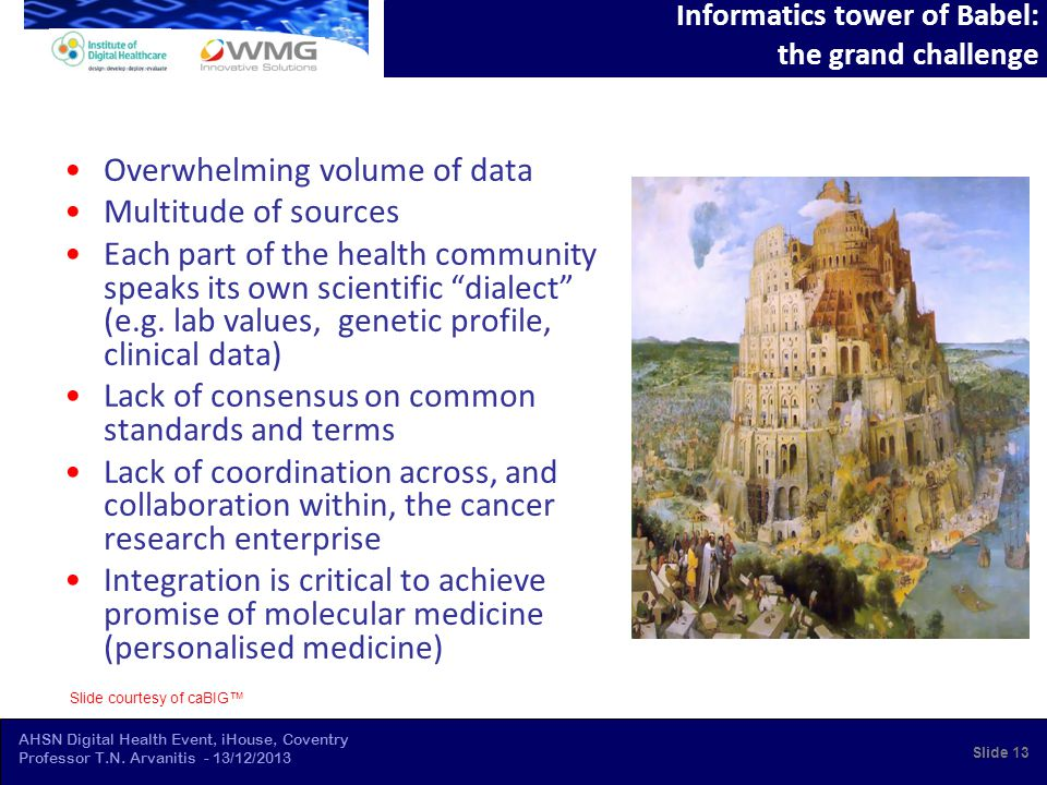 AHSN Digital Health Event, iHouse, Coventry Professor T.N. Arvanitis - 13/12/2013 Informatics tower of Babel: the grand challenge Overwhelming volume