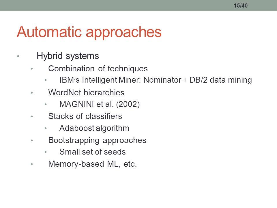 15/40 Hybrid systems Combination of techniques IBM ' s Intelligent Miner: Nominator + DB/2 data mining WordNet hierarchies MAGNINI et al.
