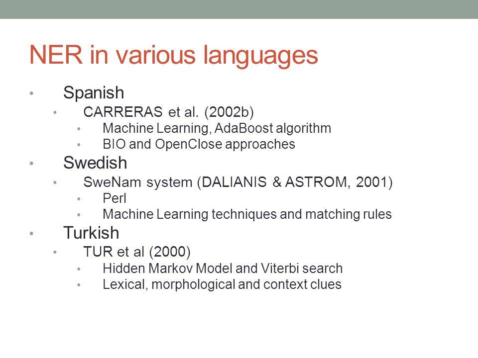 NER in various languages Spanish CARRERAS et al.