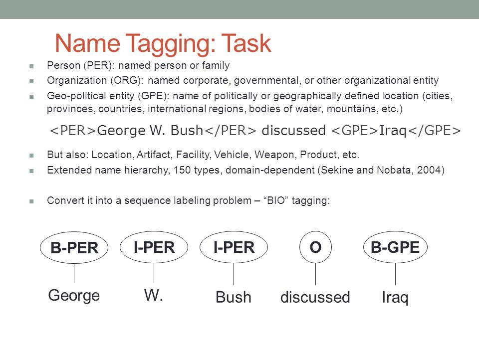GeorgeW. BushdiscussedIraq B-GPEO B-PER I-PER George W. Bush discussed Iraq Name Tagging: Task Person (PER): named person or family Organization (ORG)