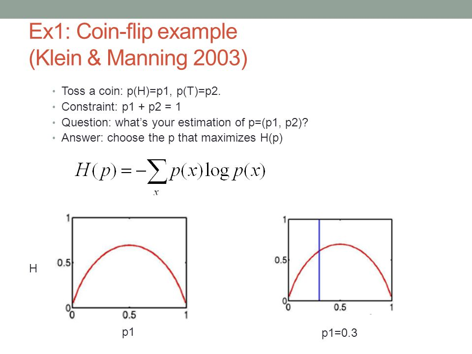 35 Ex1: Coin-flip example (Klein & Manning 2003) Toss a coin: p(H)=p1, p(T)=p2.