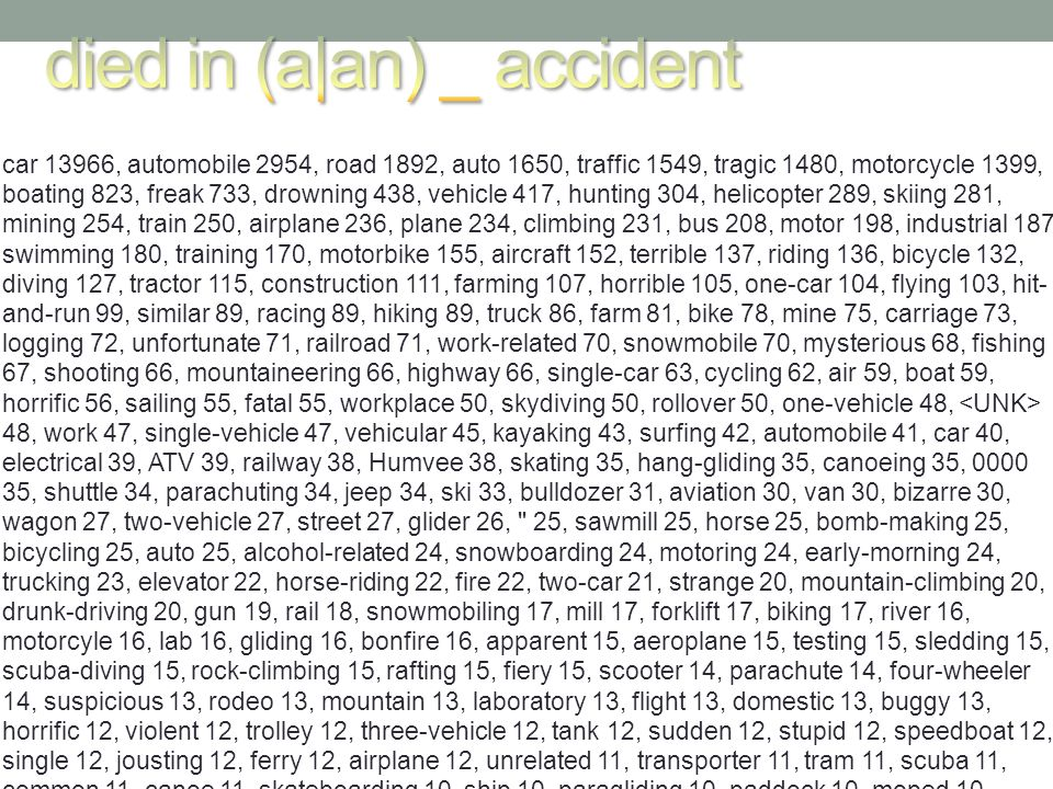 car 13966, automobile 2954, road 1892, auto 1650, traffic 1549, tragic 1480, motorcycle 1399, boating 823, freak 733, drowning 438, vehicle 417, hunting 304, helicopter 289, skiing 281, mining 254, train 250, airplane 236, plane 234, climbing 231, bus 208, motor 198, industrial 187, swimming 180, training 170, motorbike 155, aircraft 152, terrible 137, riding 136, bicycle 132, diving 127, tractor 115, construction 111, farming 107, horrible 105, one-car 104, flying 103, hit- and-run 99, similar 89, racing 89, hiking 89, truck 86, farm 81, bike 78, mine 75, carriage 73, logging 72, unfortunate 71, railroad 71, work-related 70, snowmobile 70, mysterious 68, fishing 67, shooting 66, mountaineering 66, highway 66, single-car 63, cycling 62, air 59, boat 59, horrific 56, sailing 55, fatal 55, workplace 50, skydiving 50, rollover 50, one-vehicle 48, 48, work 47, single-vehicle 47, vehicular 45, kayaking 43, surfing 42, automobile 41, car 40, electrical 39, ATV 39, railway 38, Humvee 38, skating 35, hang-gliding 35, canoeing 35, 0000 35, shuttle 34, parachuting 34, jeep 34, ski 33, bulldozer 31, aviation 30, van 30, bizarre 30, wagon 27, two-vehicle 27, street 27, glider 26, 25, sawmill 25, horse 25, bomb-making 25, bicycling 25, auto 25, alcohol-related 24, snowboarding 24, motoring 24, early-morning 24, trucking 23, elevator 22, horse-riding 22, fire 22, two-car 21, strange 20, mountain-climbing 20, drunk-driving 20, gun 19, rail 18, snowmobiling 17, mill 17, forklift 17, biking 17, river 16, motorcyle 16, lab 16, gliding 16, bonfire 16, apparent 15, aeroplane 15, testing 15, sledding 15, scuba-diving 15, rock-climbing 15, rafting 15, fiery 15, scooter 14, parachute 14, four-wheeler 14, suspicious 13, rodeo 13, mountain 13, laboratory 13, flight 13, domestic 13, buggy 13, horrific 12, violent 12, trolley 12, three-vehicle 12, tank 12, sudden 12, stupid 12, speedboat 12, single 12, jousting 12, ferry 12, airplane 12, unrelated 11, transporter 11, tram 11, scuba 11, common