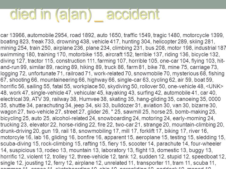 car 13966, automobile 2954, road 1892, auto 1650, traffic 1549, tragic 1480, motorcycle 1399, boating 823, freak 733, drowning 438, vehicle 417, hunti