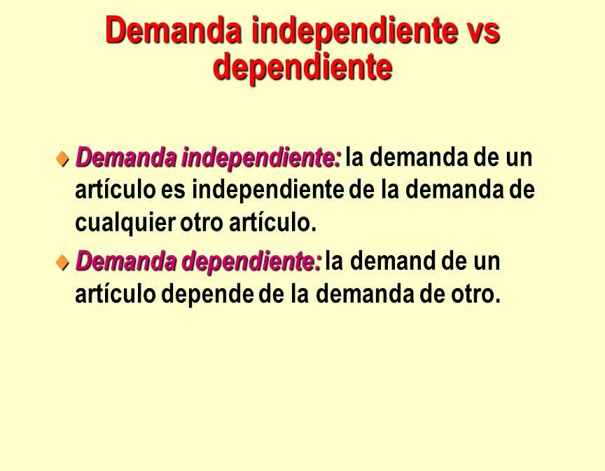 Demanda independiente vs dependiente  Demanda independiente:  Demanda independiente: la demanda de un artículo es independiente de la demanda de cua