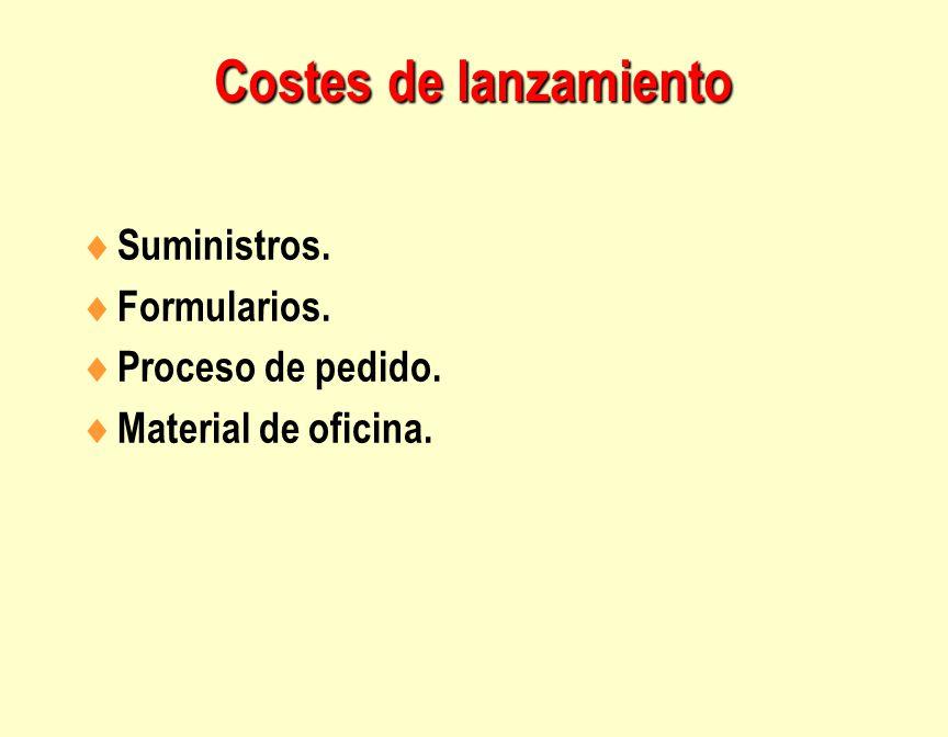 Costes de lanzamiento  Suministros.  Formularios.  Proceso de pedido.  Material de oficina.
